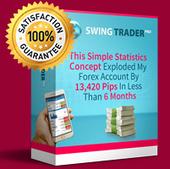 Swing Trader PRO | TradingSystems24 | Forex | Scoop.it