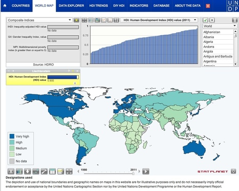 International Human Development Indicators - UNDP | Coordenadas | Scoop.it