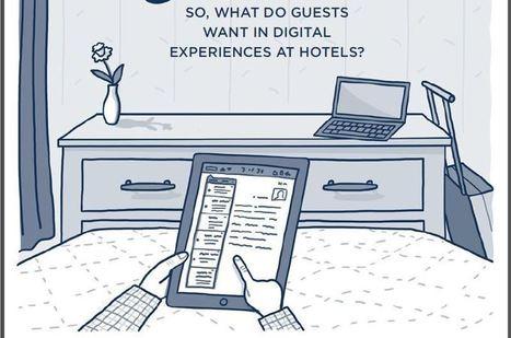 Ne laissez pas Google ou Booking s'immiscer dans votre hôtel ! | News et tendances e.tourisme | Scoop.it