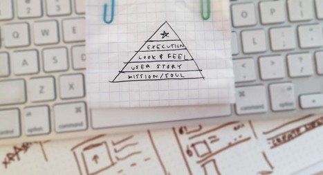 The Design Process: A Pyramid | Beautiful: beyond practical | Scoop.it