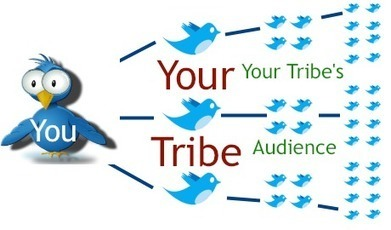 How To Get More Out of Triberr | Social Media (network, technology, blog, community, virtual reality, etc...) | Scoop.it