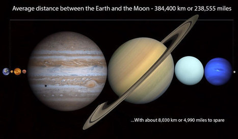 Astronomical!: You Could Fit All The Planets In The Solar System In The Distance Between The Earth And Moon | Geekologie | My Astronomy | Scoop.it