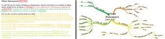 Cartes heuristiques : quels outils pour un usage pédagogique? | Cartes mentales, mind maps | Scoop.it