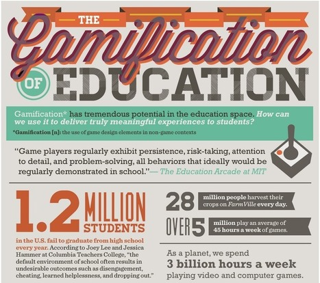 Gamification_Infogr.png (839x744 pixels) | Education gamification | Scoop.it