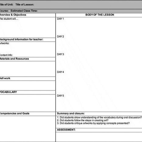 Exemplar Rubrics For Assessment | Leadership and Professional Development | Scoop.it