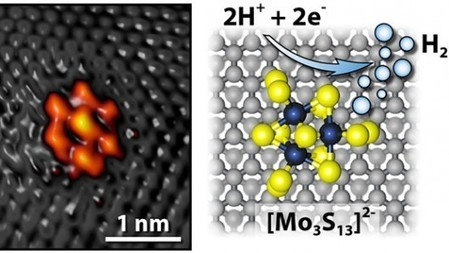 Could moly sulfide be the key to cheaper hydrogen production? | GizMag.com | Global Sustainable Energy | Scoop.it