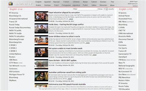 Internet TV | Infografía. Google Chrome y sus extensiones en la Educación | Scoop.it