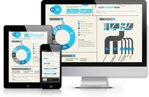 Conseil, Formation et Développement Java & Javascript | Mobile Agencies & Freelances | Scoop.it