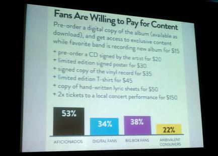 Nielsen Study: Music Industry Could Add $450 Million to $2.6 Billion in ... - Billboard | Show Up Public | Scoop.it