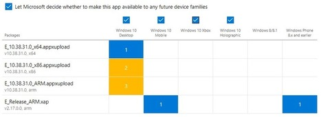 New Dev Center Capabilities | Technology watch | Scoop.it