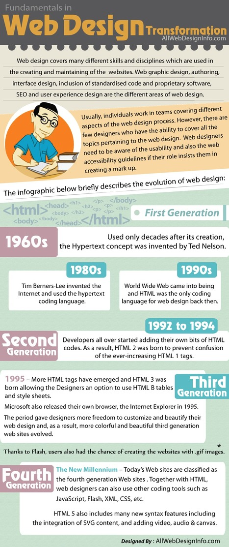 Web Design History & Transformation Through The Years [Infographic] | Stratégies Social Media Management et CM | Scoop.it