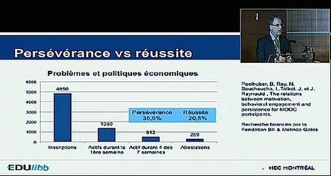 Le cours en ligne ouvert et massif : un accélérateur d'accès à l'enseignement supérieur dans les pays francophones ?   PLUS TARD   Scoop.it