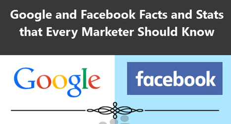 Google vs. Facebook Marketing: 25 Astounding Stats You Need to Know [infographic] | Red Website Design | SocialMoMojo Web | Scoop.it