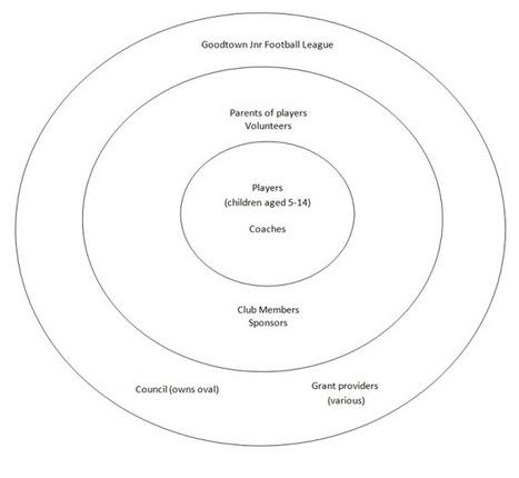 Risk context | Risk Management INDPA | Scoop.it