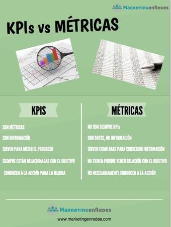 Sabes de key performance indicators. ¿Seguro? | Social Media & Actualidad 2.0 | Scoop.it