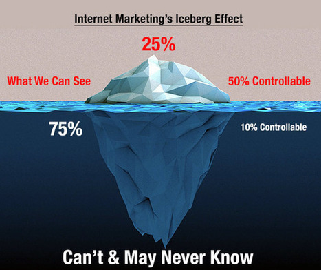 Iceberg Effect - A Marin Must Read Sentence | Curation Revolution | Scoop.it