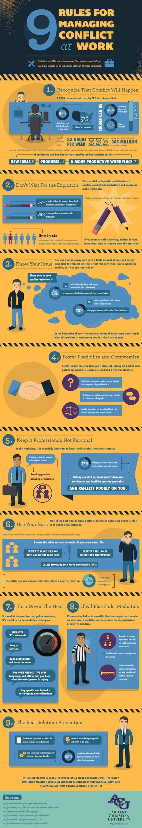 How to Manage Conflict at Work [INFOGRAPHIC] | Encountering Conflict | Scoop.it