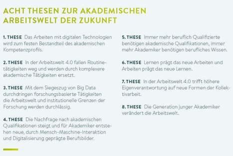 Arbeiten 4.0: Studenten schlecht vorbereitet - job and career | Zentrum für multimediales Lehren und Lernen (LLZ) | Scoop.it