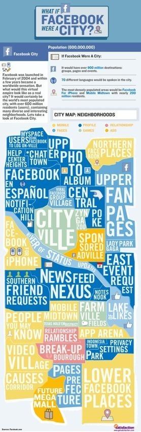 Si Facebook fuera una ciudad #infografia #infographic #socialmedia | Seo, Social Media Marketing | Scoop.it
