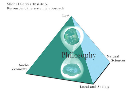 Hodges' Model: Welcome to the QUAD | Hodges' model: The Generic Conceptual Framework | Scoop.it