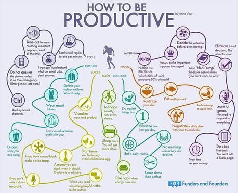 """How to be productive"" ~ An awesome #leadership #infographic by @annavitals  @raehanbobby - Graph Lib 
