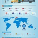 Who Uses the Internet Best? [Infographic] | Digital Technology and Life | Scoop.it