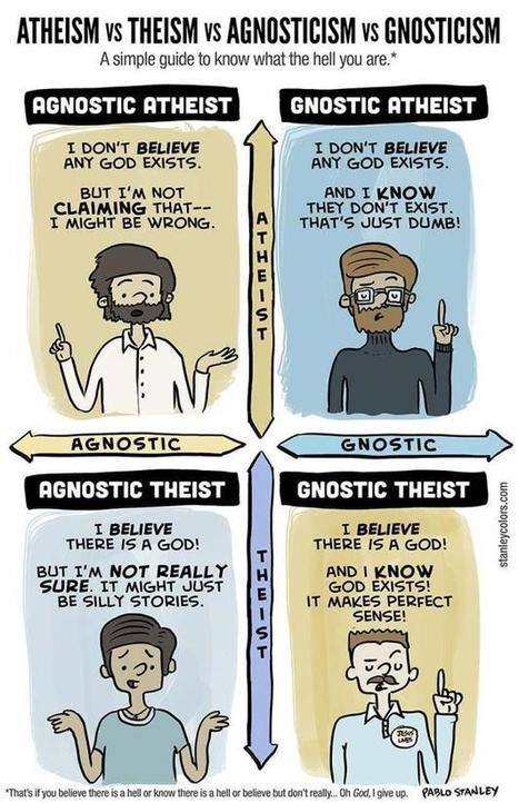 Atheism vs Theism vs Agnosticism vs Gnosticism | Losing my Religion | Scoop.it
