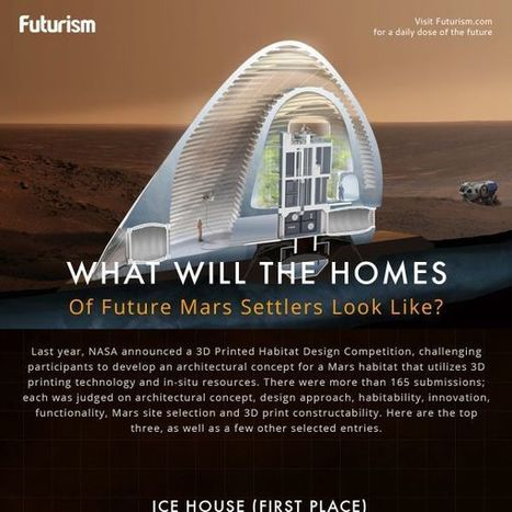 Here's What NASA Thinks Our Martian Homes Will Look Like | Post-Sapiens, les êtres technologiques | Scoop.it