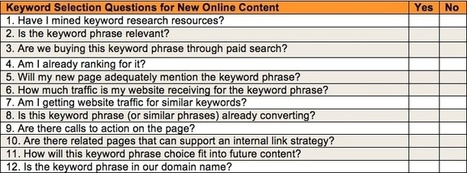 12 Tips for Keyword Selection to Guide Your Content Marketing SEO | SEM and SEO | Scoop.it