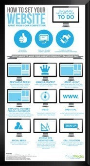9 tips to make your website stand out from competitors (Infographic) | COGC Travel and Tourism | Scoop.it