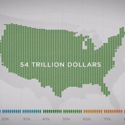 Viral Video Shows the Extent of U.S. Wealth Inequality | Social Media scoops by Rick Maresch | Scoop.it