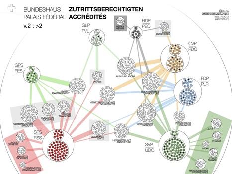 Cartographier les réseaux d'influence et groupes d'intérêts au Parlement | IE Lobbying Think tank | Scoop.it
