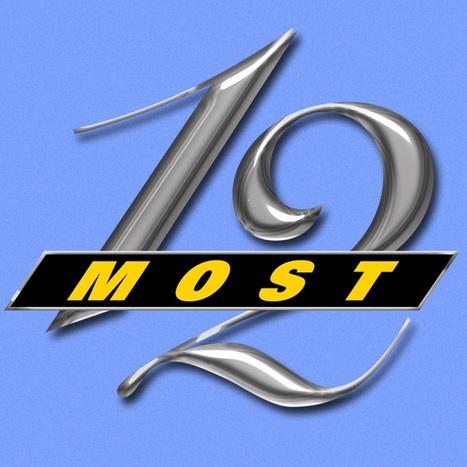 Top Posts of the Week via #12Most | 12most posts | Scoop.it