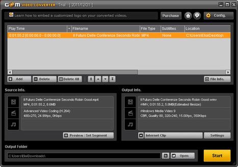 Programmi Per Convertire Video: GOM Video Encoder   ConvertireVideo   Scoop.it
