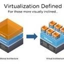 Virtualization Definition - What is virtualization? | Hi! I'm Atik | Scoop.it