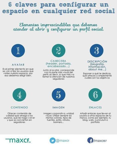 Las 6 claves que debes conocer para crear un perfil social #infografia│@maxcf @softapps | Educación Y TIC | Scoop.it