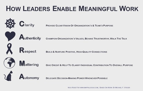 How Leaders Enable Meaningful Work [Infographic] | Positive Leadership | Scoop.it