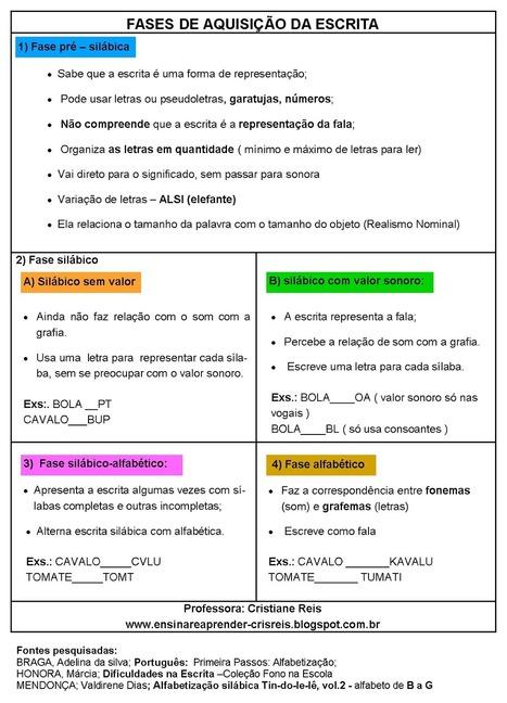Ensinar é Aprender: Avaliação Diagnóstica | Avaliação Diagnóstica UNICEP | Scoop.it