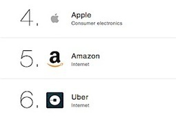 The Top 10 Companies LinkedIn Members Want to Work For | New Customer & Employee Management | Scoop.it
