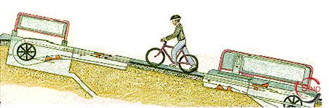 Ne vous fatiguez plus, prenez le remonte-pente pour vélos | Mobilier urbain | Scoop.it