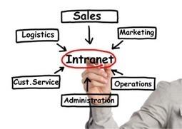 6 PRINCIPLES OF COMPELLING INTRANET DESIGN! | Social Intranets & Social Software | Scoop.it