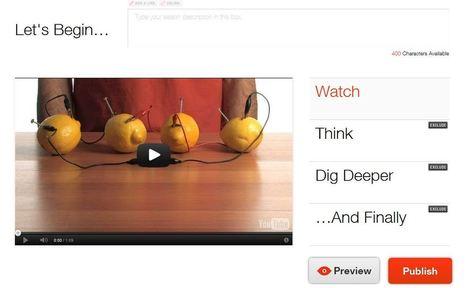 Crea tus propias actividades en TED Ed | Educación y TIC en Mza | Scoop.it