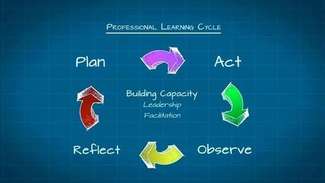PLC GAINS Home   Professional Development   Scoop.it
