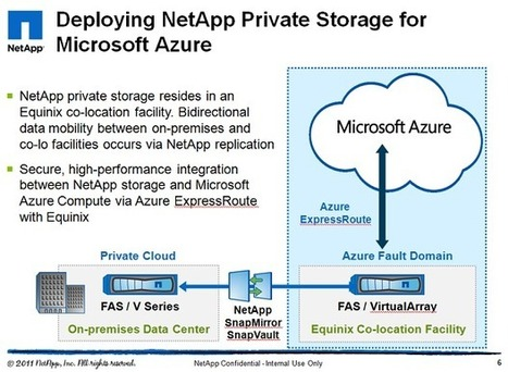 NetApp launches private storage for Microsoft Azure | Storage News and Technology | Scoop.it