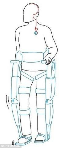 Un aparato permitirá que los paralíticos caminen con su mente | LA REVISTA CRISTIANA  DE GIANCARLO RUFFA | Scoop.it