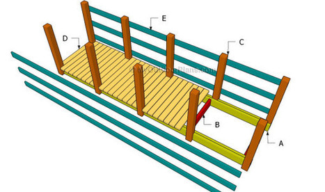Wooden Bridge Plans | Free Outdoor Plans - DIY Shed, Wooden Playhouse, Bbq, Woodworking Projects | Garden Plans | Scoop.it