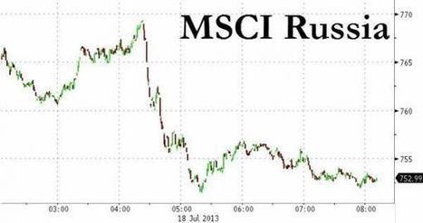 Another BRIC in the Wall: L'économie russe dérape alors que le ... | BRICS2 | Scoop.it