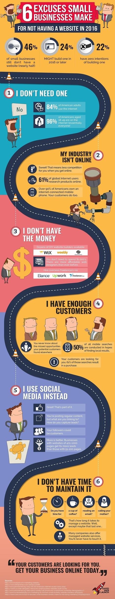 Six Excuses Small Businesses Make for Not Having a Website #Infographic | MobileWeb | Scoop.it