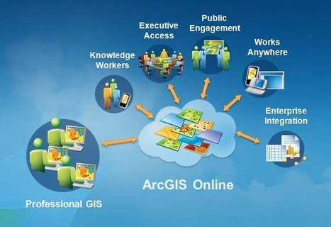 Transforming ArcGIS into a Platform | Esri Insider | Complex Insight  - Understanding our world | Scoop.it
