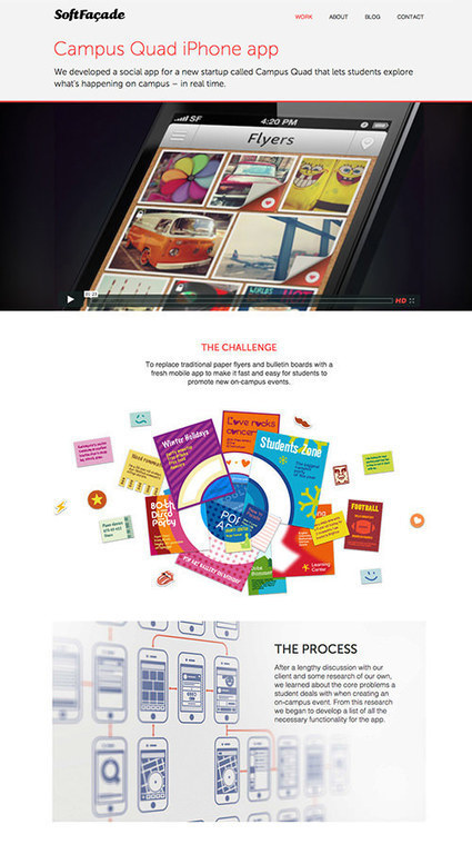 My (Simple) Workflow To Design And Develop A Portfolio Website | Smashing Magazine | Lectures web | Scoop.it